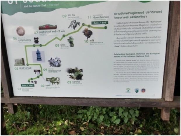 Auf solchen Tafeln gibt es Erklärungen zum Wanderweg auf dem Doi Inthanon.