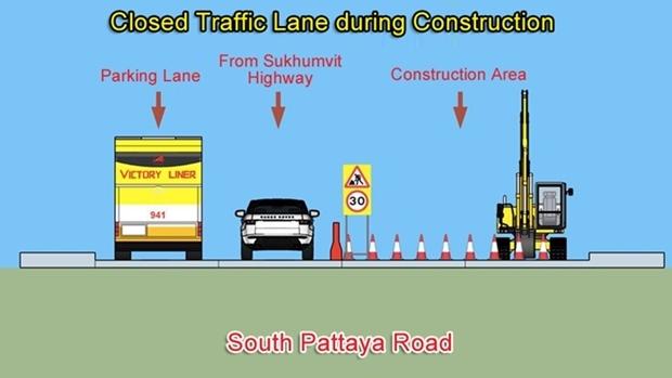 Eine Graphik wie die Südpattaya Road während der Bauarbeiten aussehen wird.